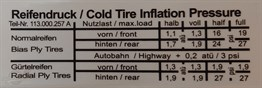 Tyre Inflation  Sticker